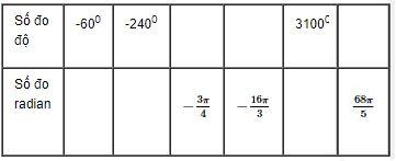Bài 3 trang 190 SGK Đại số 10 Nâng cao