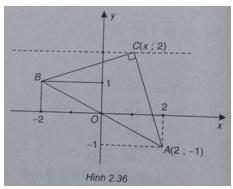 Bài 2.67 trang 106 Sách bài tập (SBT) Toán Hình học 10